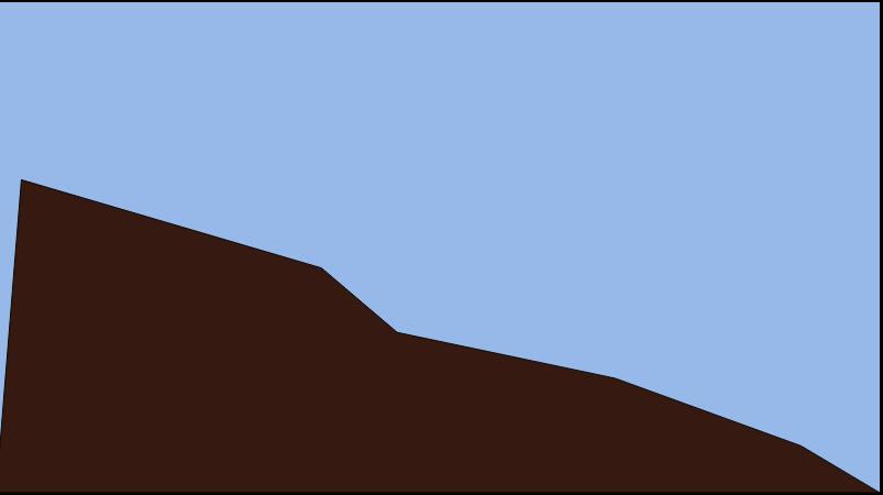 Gravity with Slider (sample)
